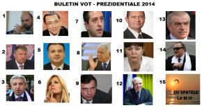 BULETIN VOT ALEGERI PREZIDENTIALE 2014